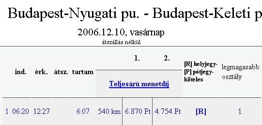 Perme Kepeskonyve 2006